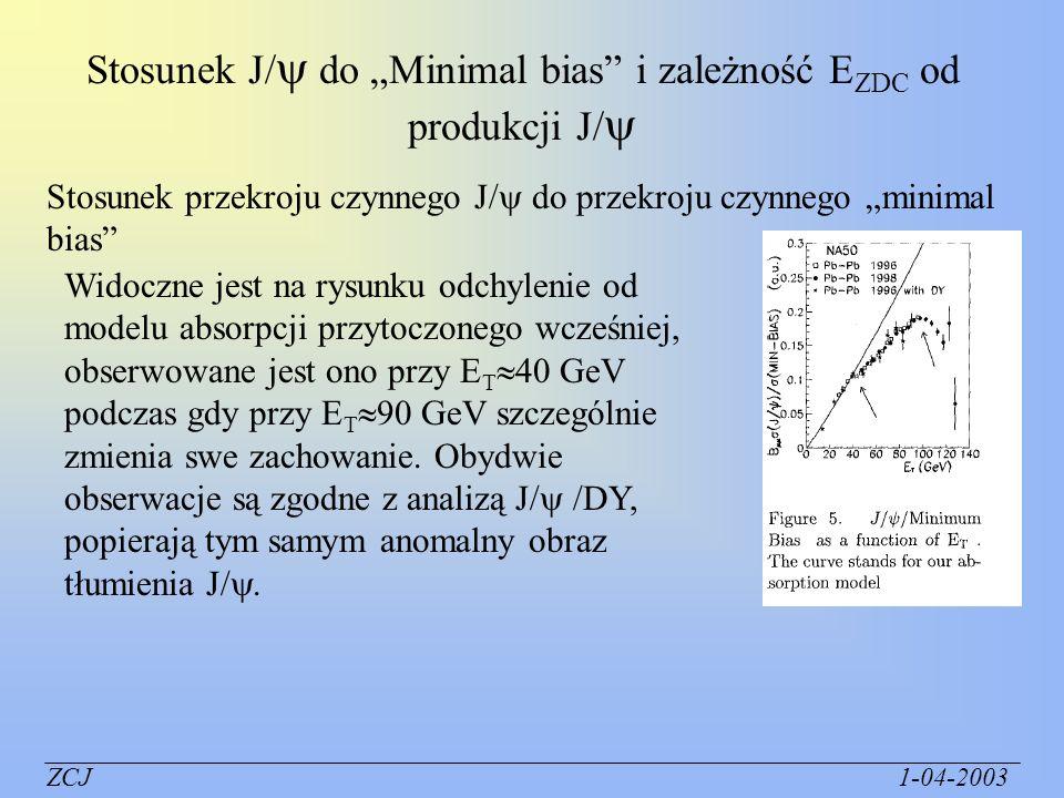 """Stosunek J/ do """"Minimal bias i zależność EZDC od produkcji J/"""