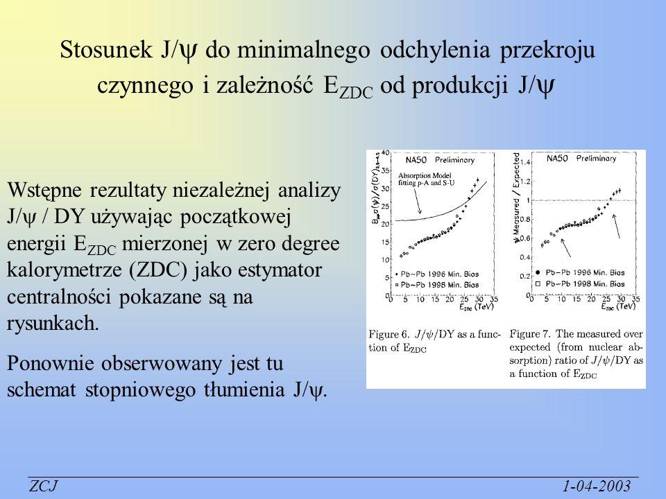Stosunek J/ do minimalnego odchylenia przekroju czynnego i zależność EZDC od produkcji J/