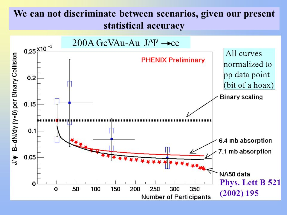 We can not discriminate between scenarios, given our present statistical accuracy