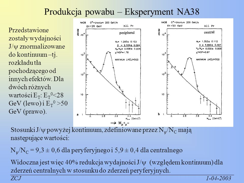 Produkcja powabu – Eksperyment NA38