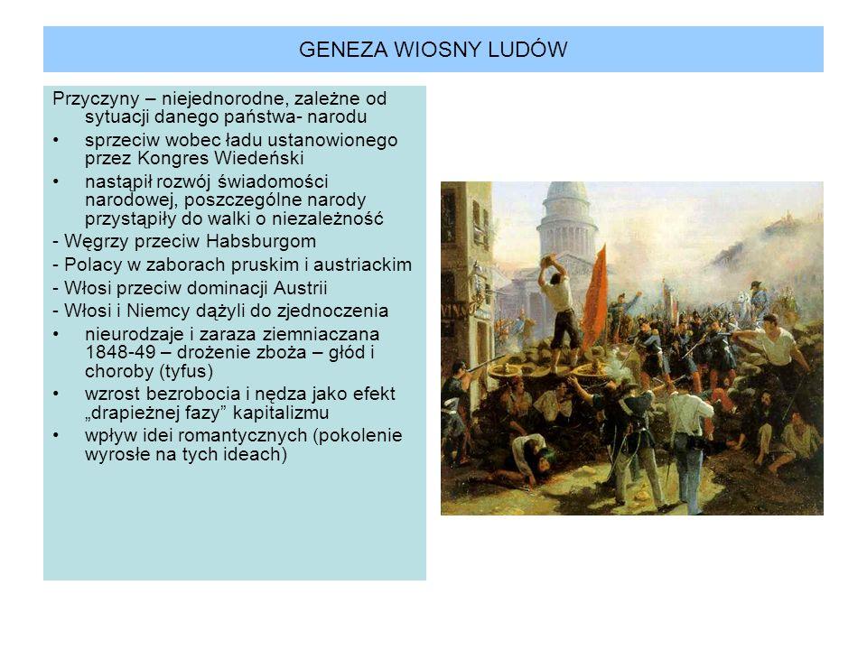 GENEZA WIOSNY LUDÓW Przyczyny – niejednorodne, zależne od sytuacji danego państwa- narodu. sprzeciw wobec ładu ustanowionego przez Kongres Wiedeński.