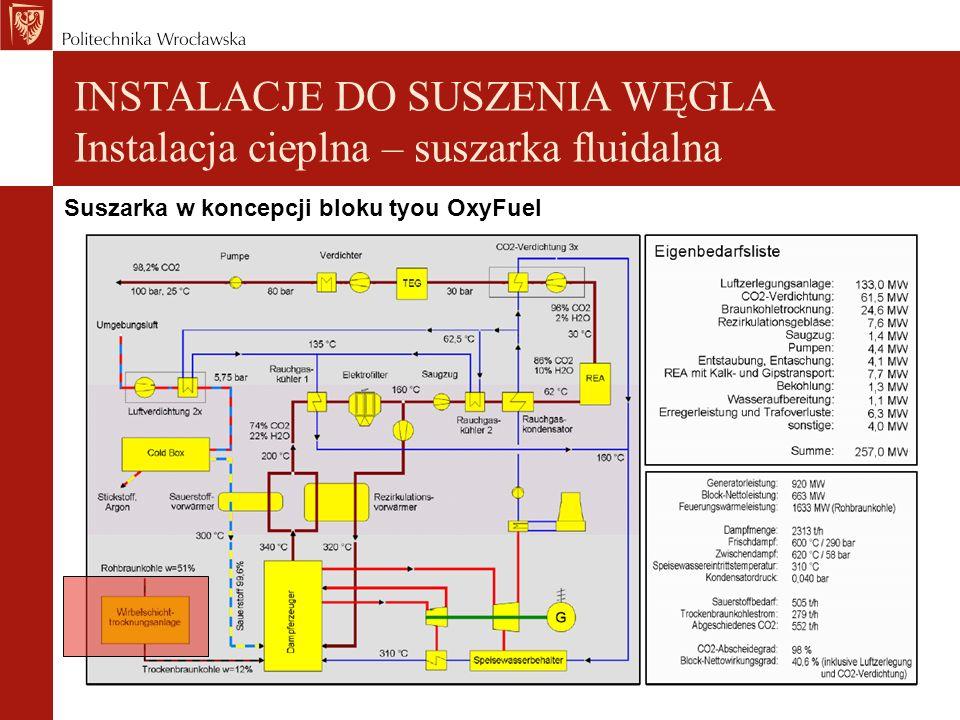 INSTALACJE DO SUSZENIA WĘGLA Instalacja cieplna – suszarka fluidalna