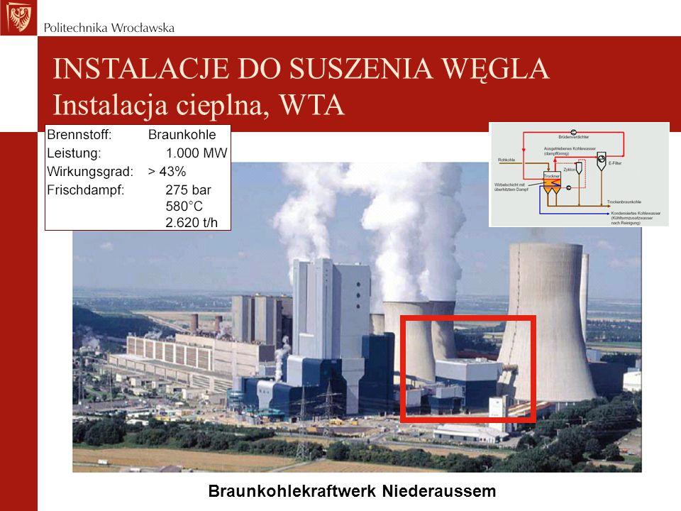 INSTALACJE DO SUSZENIA WĘGLA Instalacja cieplna, WTA