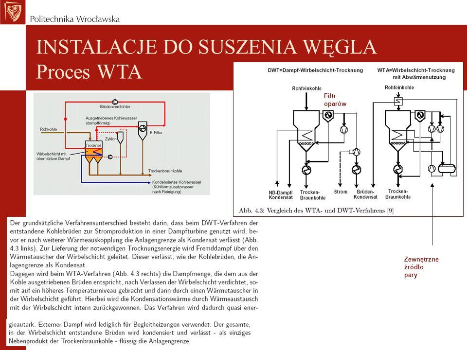 INSTALACJE DO SUSZENIA WĘGLA Proces WTA