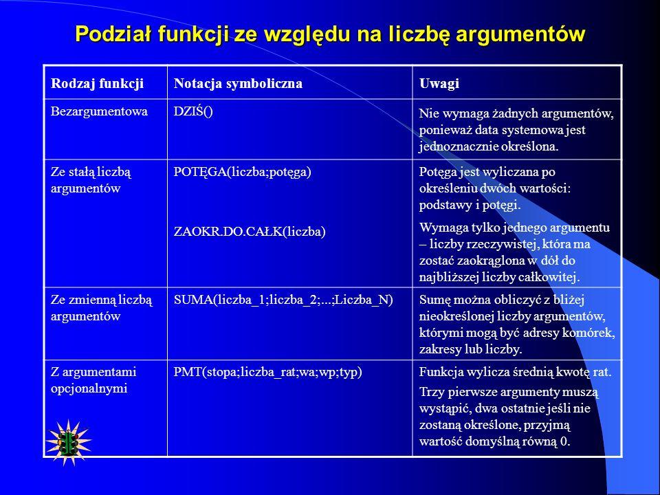 Podział funkcji ze względu na liczbę argumentów
