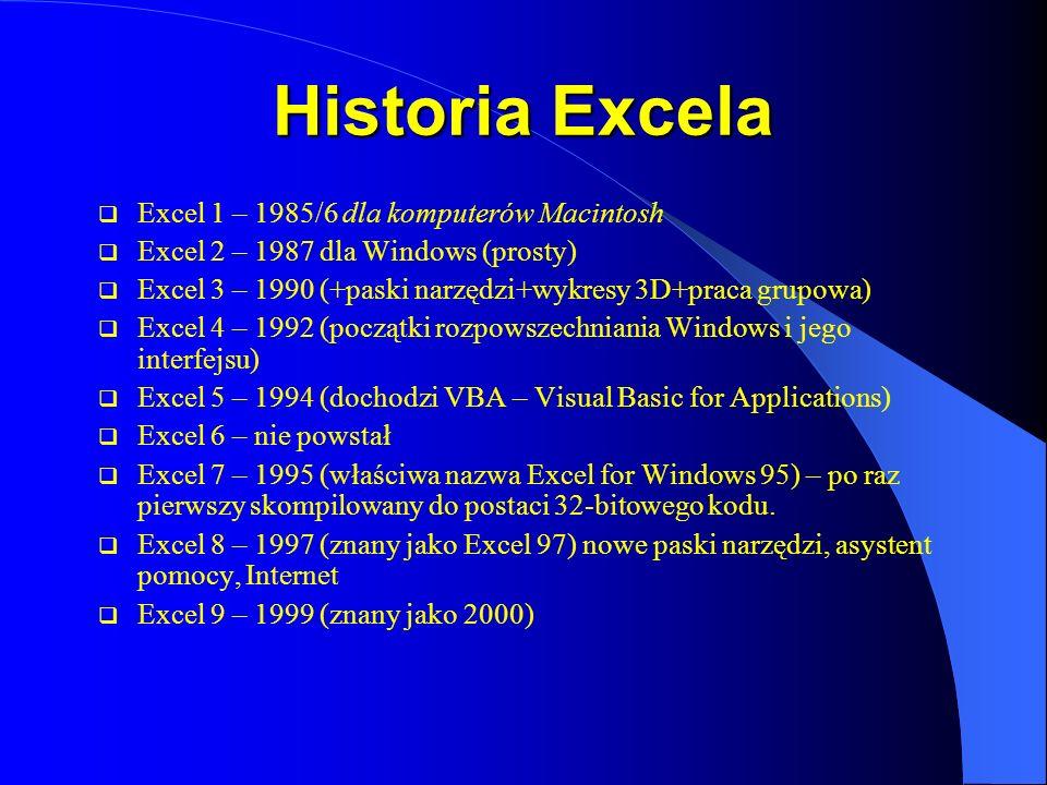 Historia Excela Excel 1 – 1985/6 dla komputerów Macintosh
