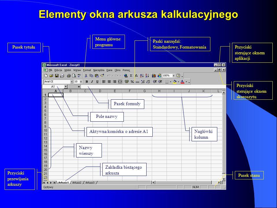 Elementy okna arkusza kalkulacyjnego