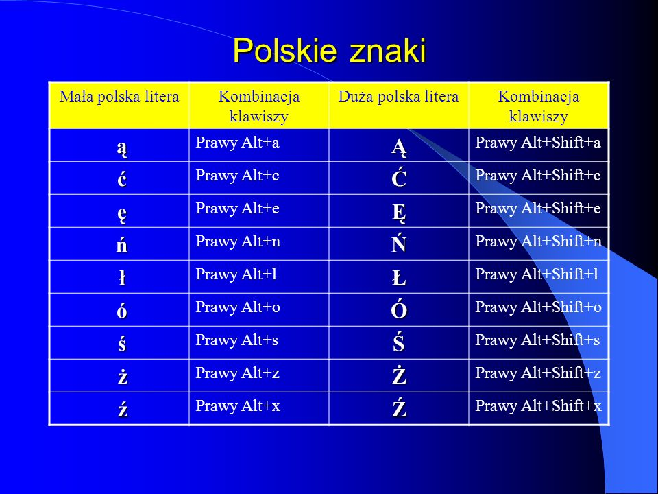 Polskie znaki ą Ą ć Ć ę Ę ń Ń ł Ł ó Ó ś Ś ż Ż ź Ź Mała polska litera