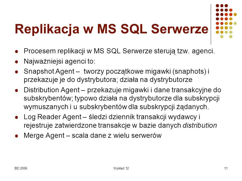 Replikacja w MS SQL Serwerze