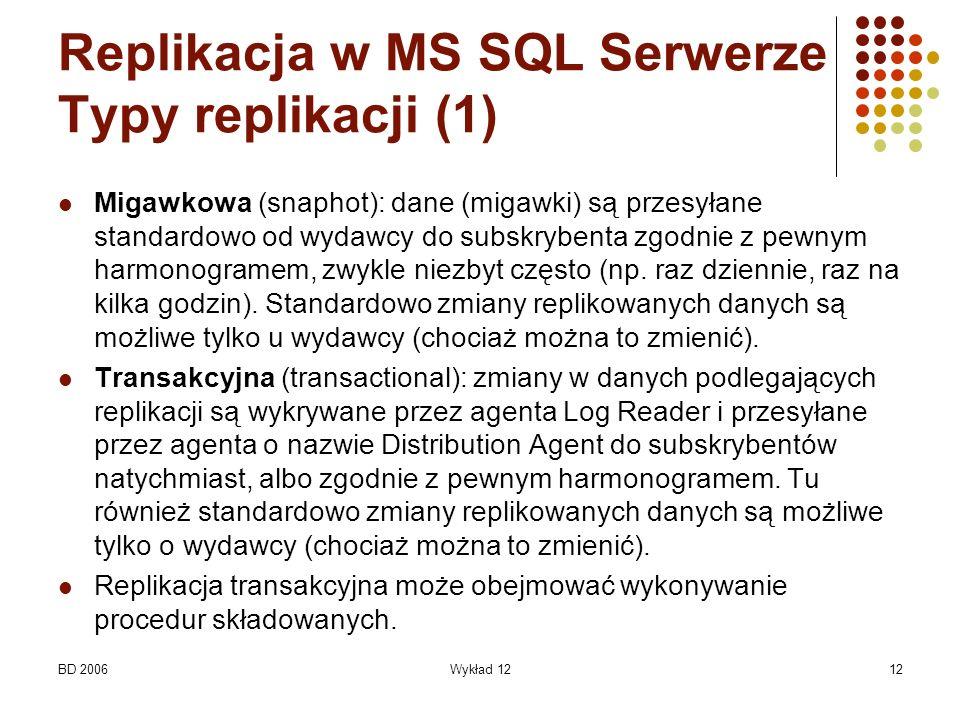 Replikacja w MS SQL Serwerze Typy replikacji (1)