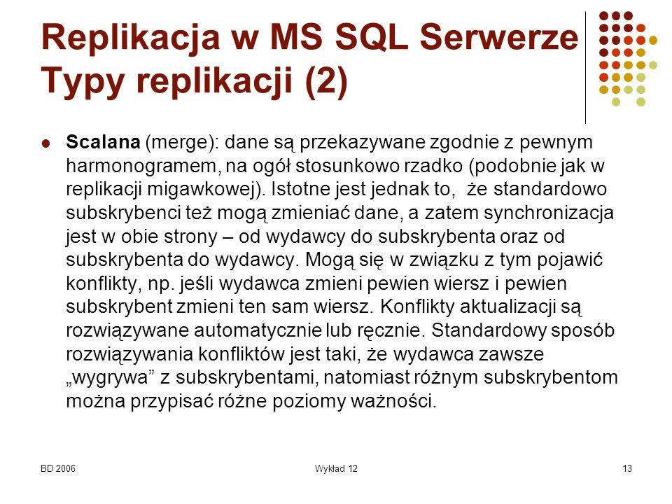Replikacja w MS SQL Serwerze Typy replikacji (2)
