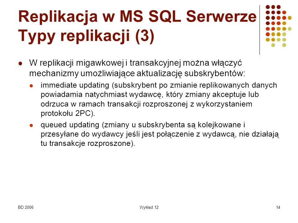 Replikacja w MS SQL Serwerze Typy replikacji (3)