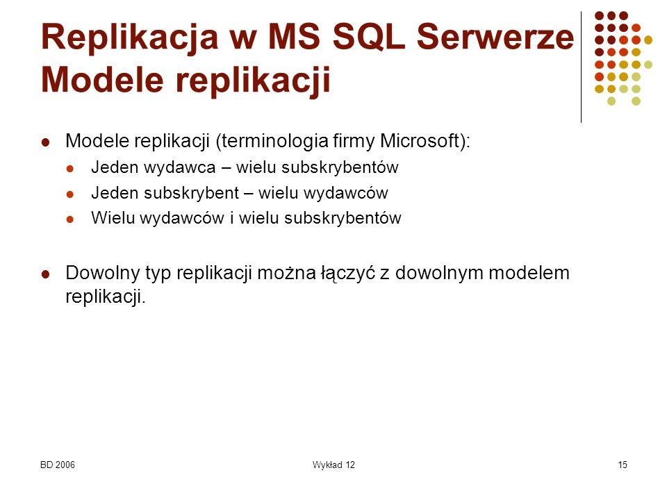 Replikacja w MS SQL Serwerze Modele replikacji