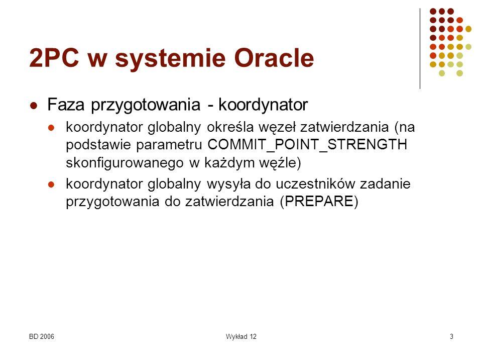 2PC w systemie Oracle Faza przygotowania - koordynator