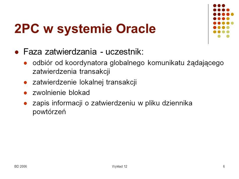 2PC w systemie Oracle Faza zatwierdzania - uczestnik: