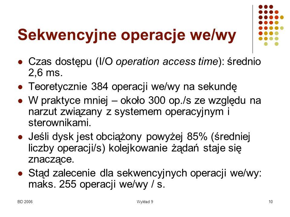 Sekwencyjne operacje we/wy