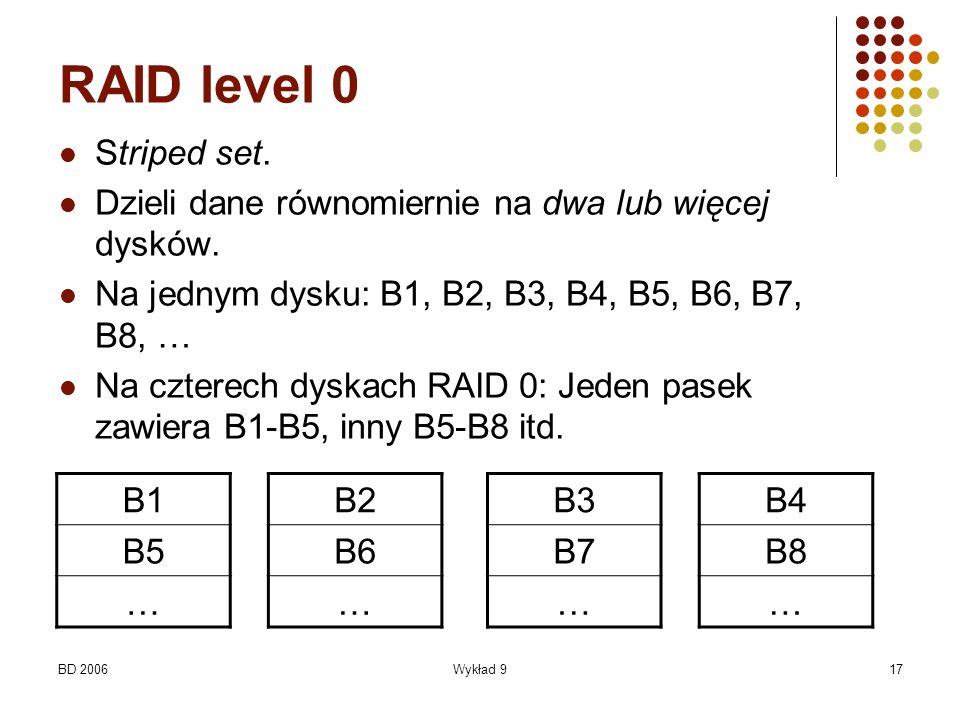 RAID level 0 Striped set. Dzieli dane równomiernie na dwa lub więcej dysków. Na jednym dysku: B1, B2, B3, B4, B5, B6, B7, B8, …