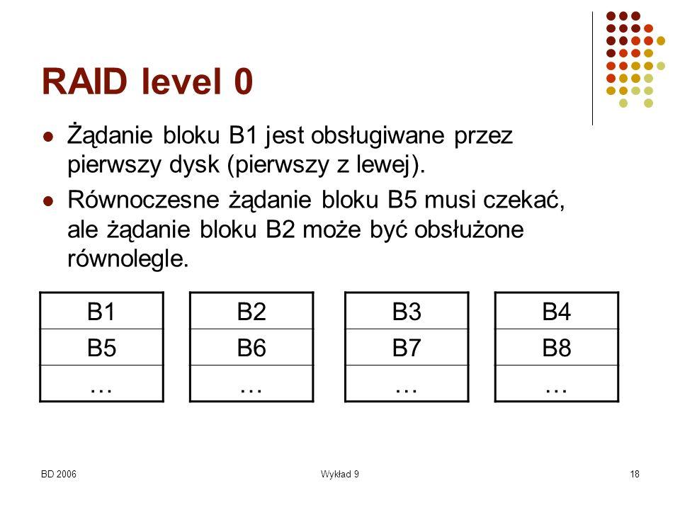 RAID level 0 Żądanie bloku B1 jest obsługiwane przez pierwszy dysk (pierwszy z lewej).