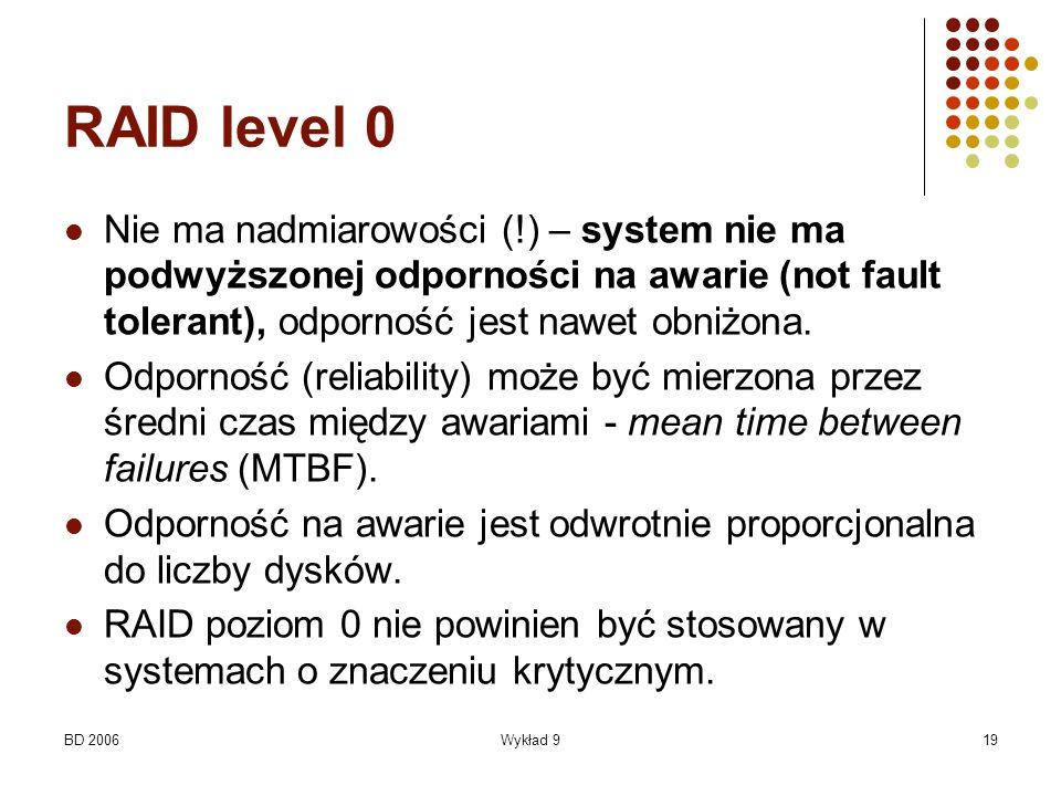 RAID level 0 Nie ma nadmiarowości (!) – system nie ma podwyższonej odporności na awarie (not fault tolerant), odporność jest nawet obniżona.