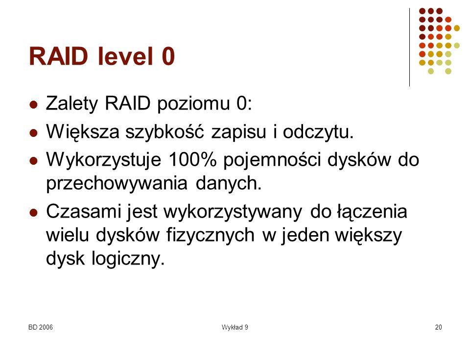 RAID level 0 Zalety RAID poziomu 0: Większa szybkość zapisu i odczytu.