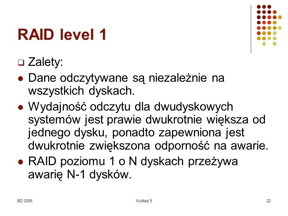 RAID level 1 Zalety: Dane odczytywane są niezależnie na wszystkich dyskach.