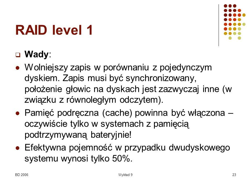 RAID level 1 Wady:
