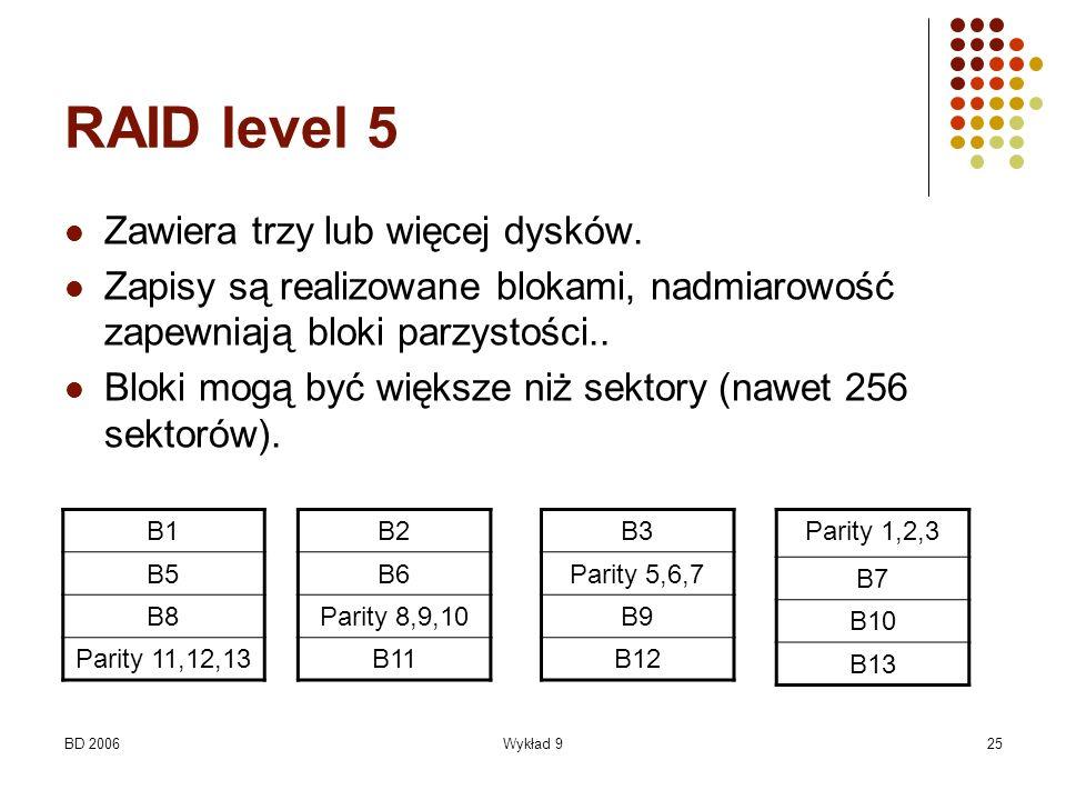 RAID level 5 Zawiera trzy lub więcej dysków.