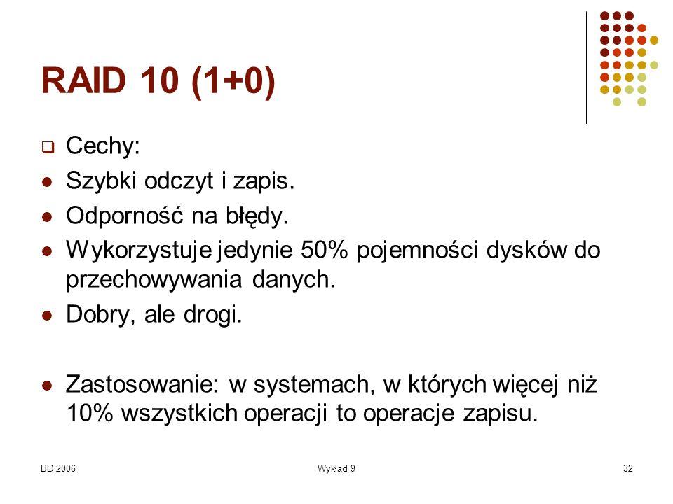 RAID 10 (1+0) Cechy: Szybki odczyt i zapis. Odporność na błędy.