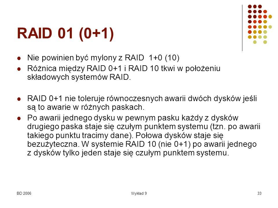 RAID 01 (0+1) Nie powinien być mylony z RAID 1+0 (10)