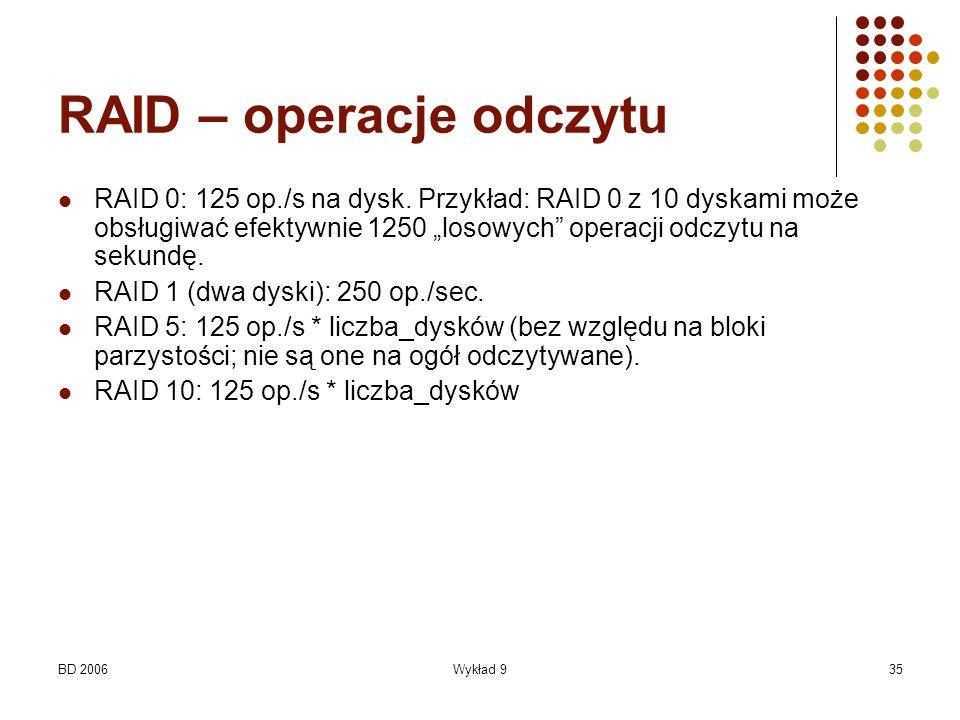 RAID – operacje odczytu