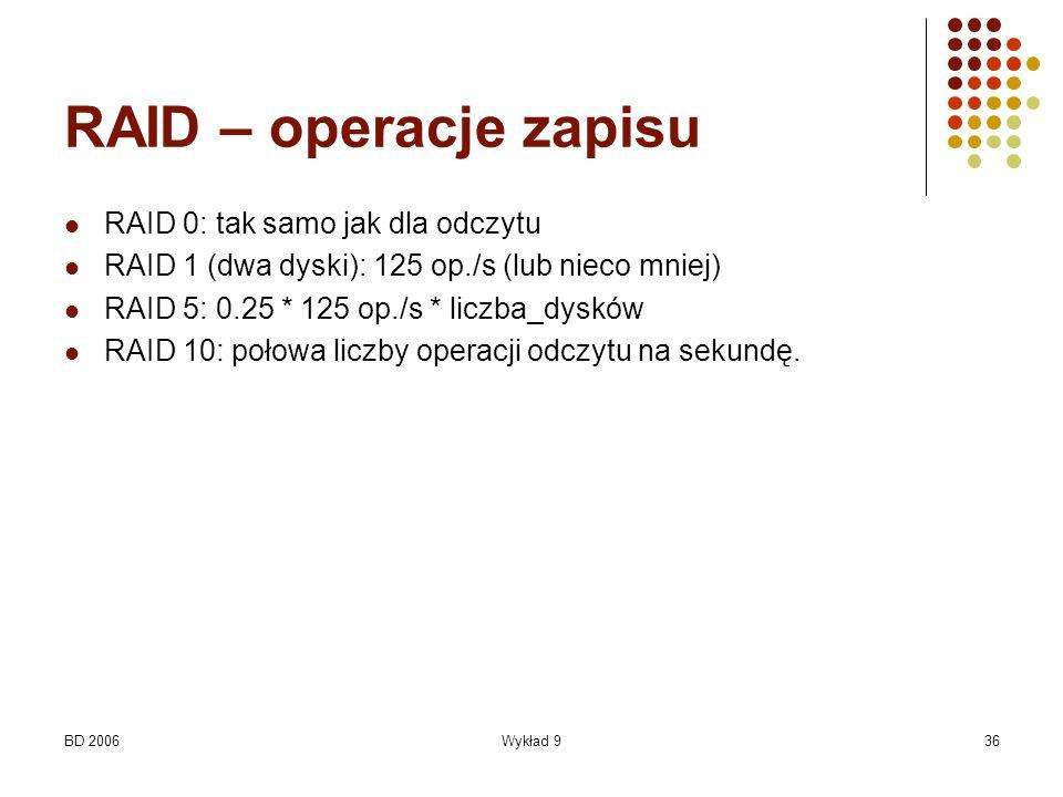 RAID – operacje zapisu RAID 0: tak samo jak dla odczytu