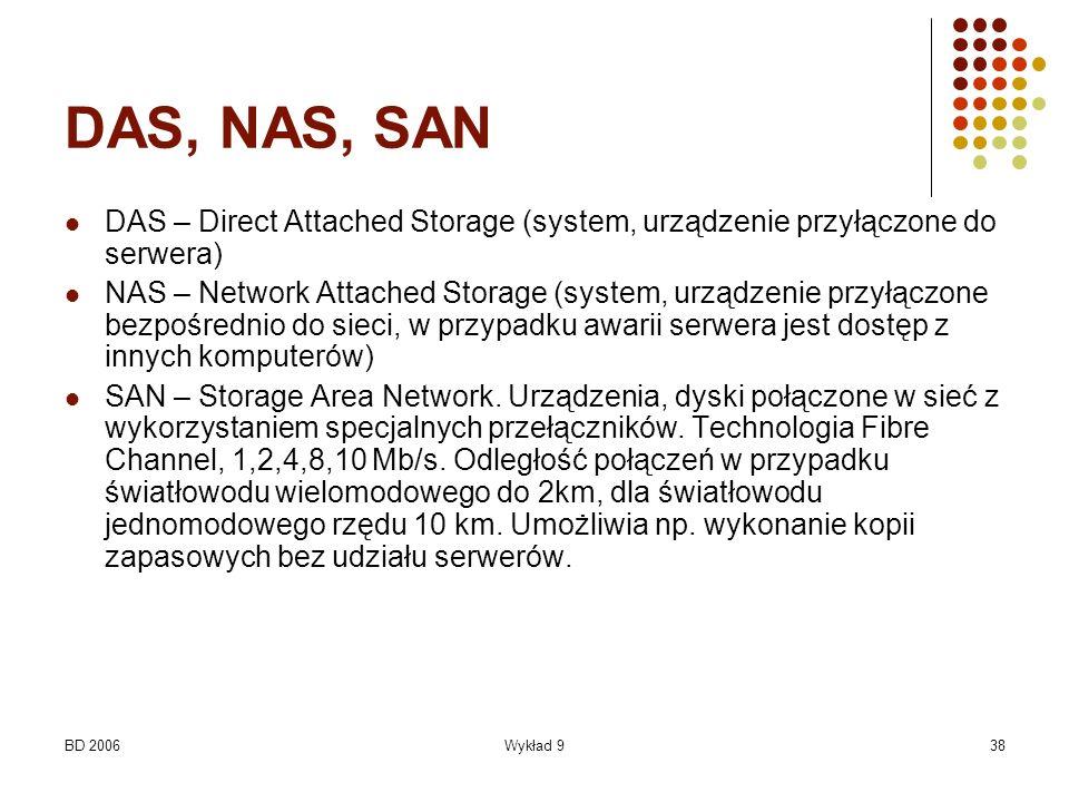 DAS, NAS, SAN DAS – Direct Attached Storage (system, urządzenie przyłączone do serwera)
