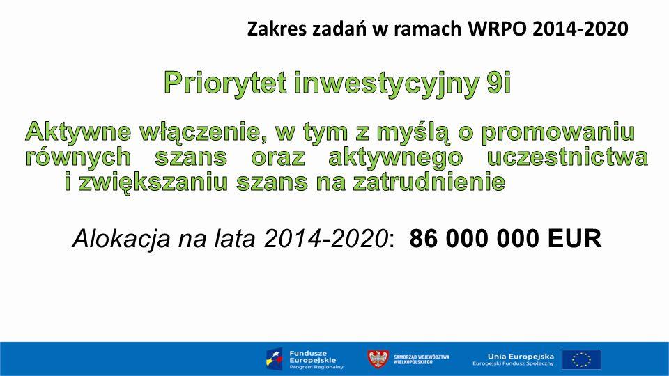 Zakres zadań w ramach WRPO 2014-2020 Priorytet inwestycyjny 9i