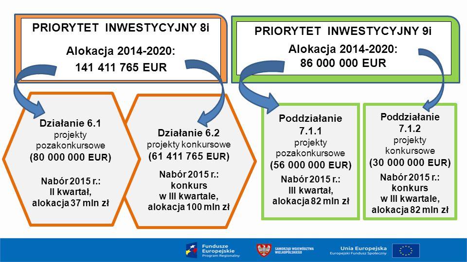 Nabór 2015 r.: II kwartał, alokacja 37 mln zł