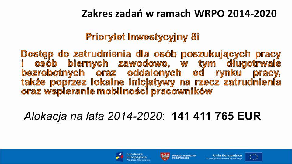 Zakres zadań w ramach WRPO 2014-2020 Priorytet Inwestycyjny 8i