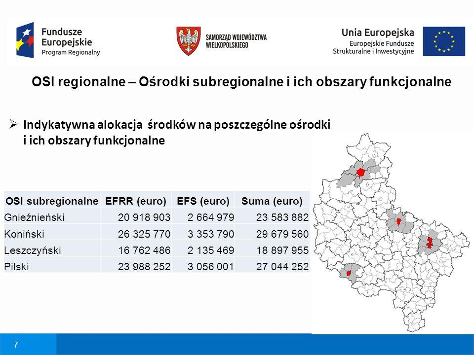 OSI regionalne – Ośrodki subregionalne i ich obszary funkcjonalne