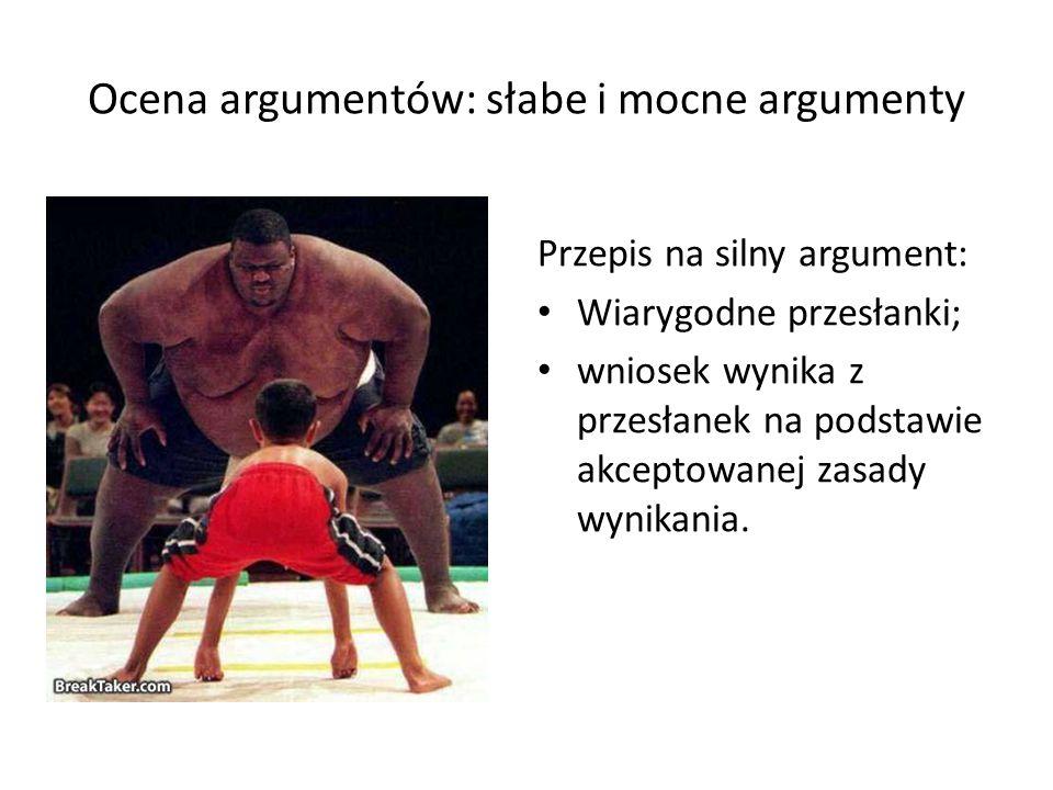 Ocena argumentów: słabe i mocne argumenty