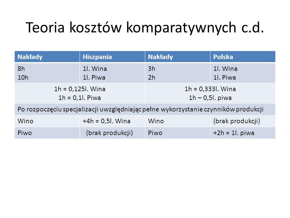 Teoria kosztów komparatywnych c.d.