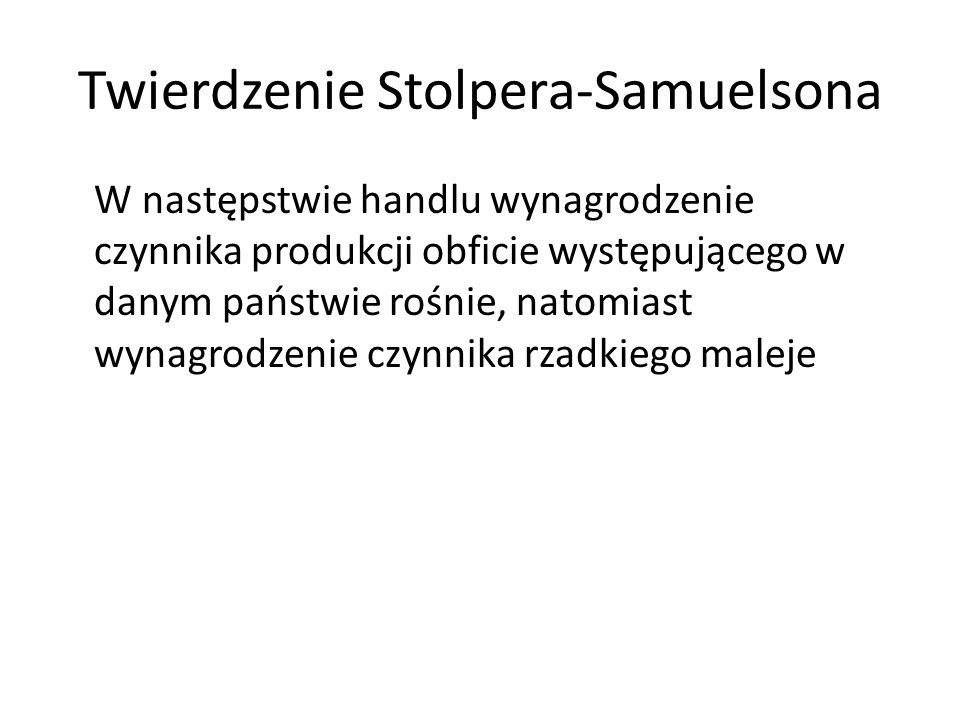 Twierdzenie Stolpera-Samuelsona