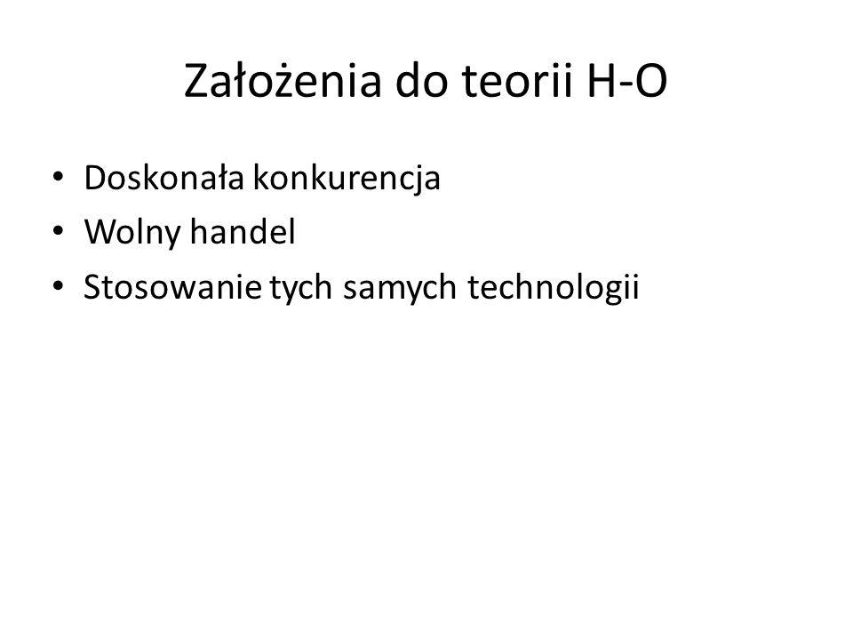 Założenia do teorii H-O