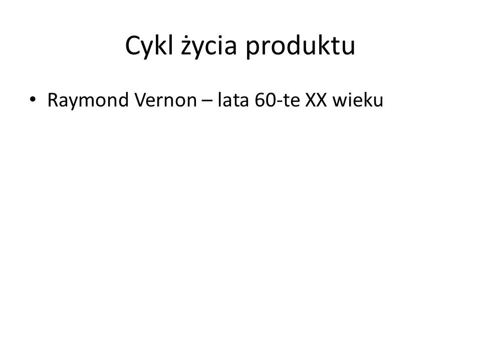 Cykl życia produktu Raymond Vernon – lata 60-te XX wieku