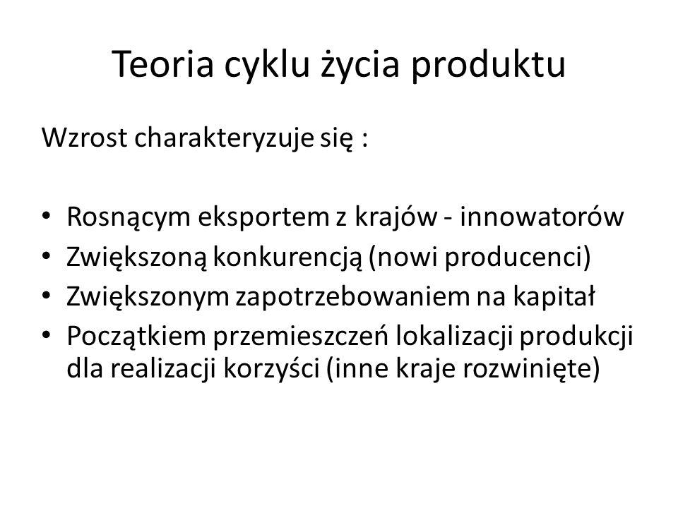 Teoria cyklu życia produktu