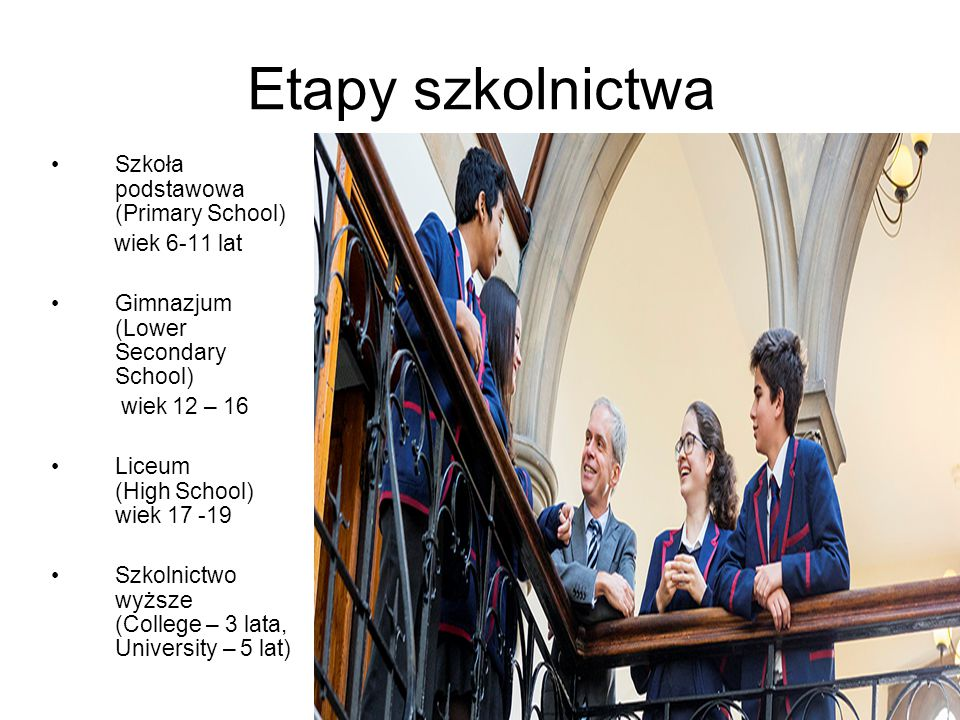 Etapy szkolnictwa Szkoła podstawowa (Primary School) wiek 6-11 lat
