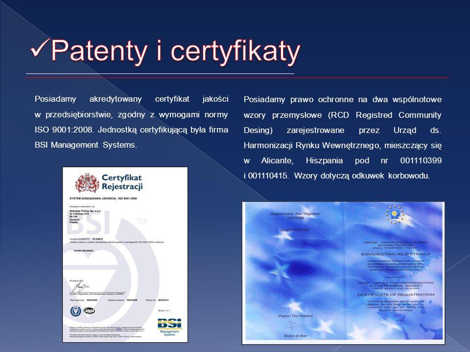 Patenty i certyfikaty