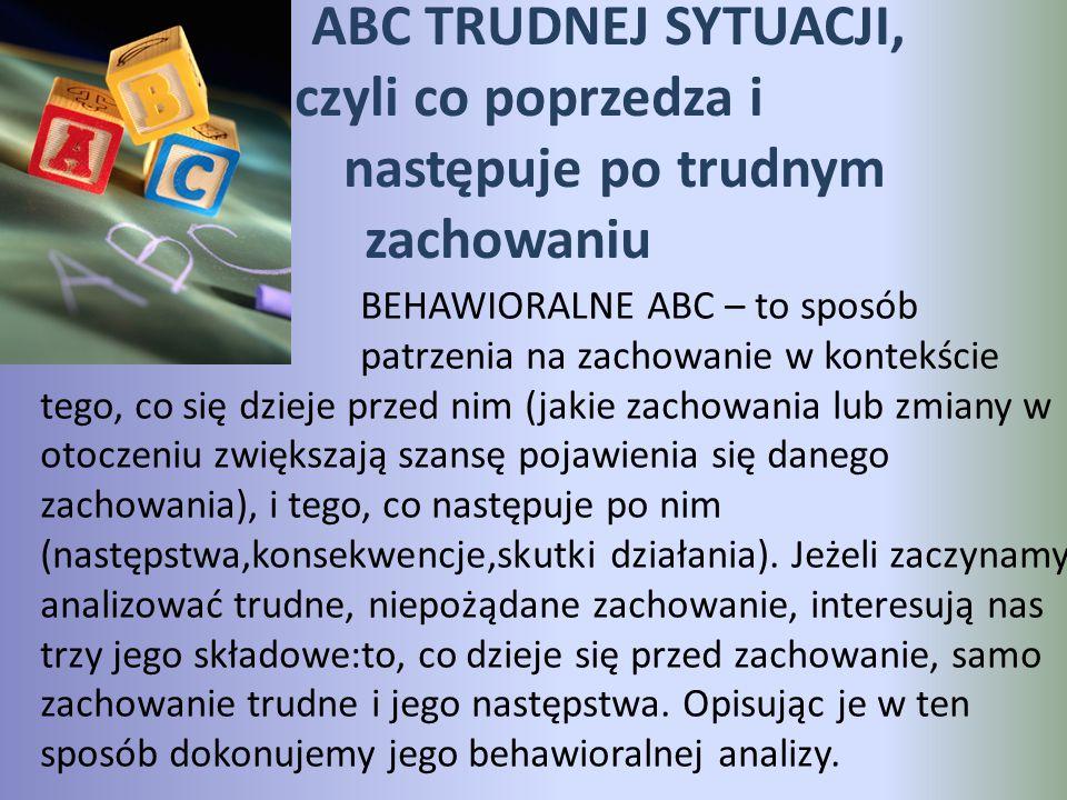 ABC TRUDNEJ SYTUACJI,. czyli co poprzedza i