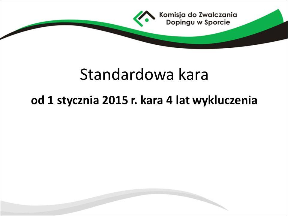 od 1 stycznia 2015 r. kara 4 lat wykluczenia