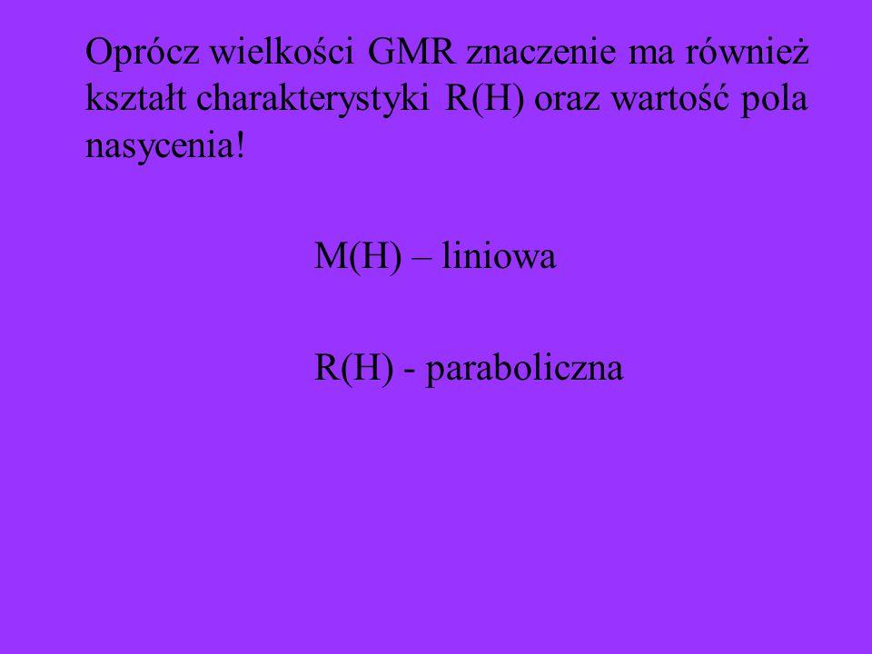 Oprócz wielkości GMR znaczenie ma również kształt charakterystyki R(H) oraz wartość pola nasycenia!