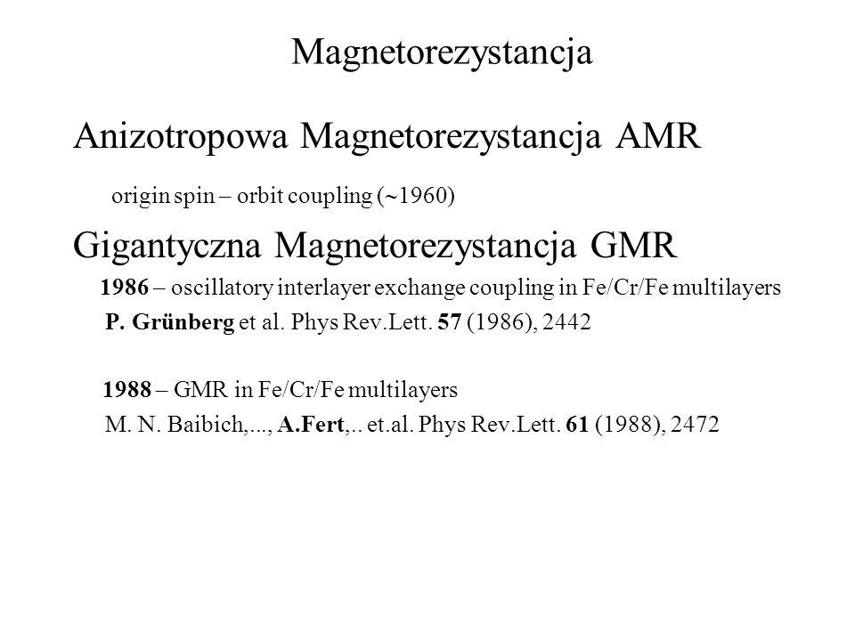 Anizotropowa Magnetorezystancja AMR