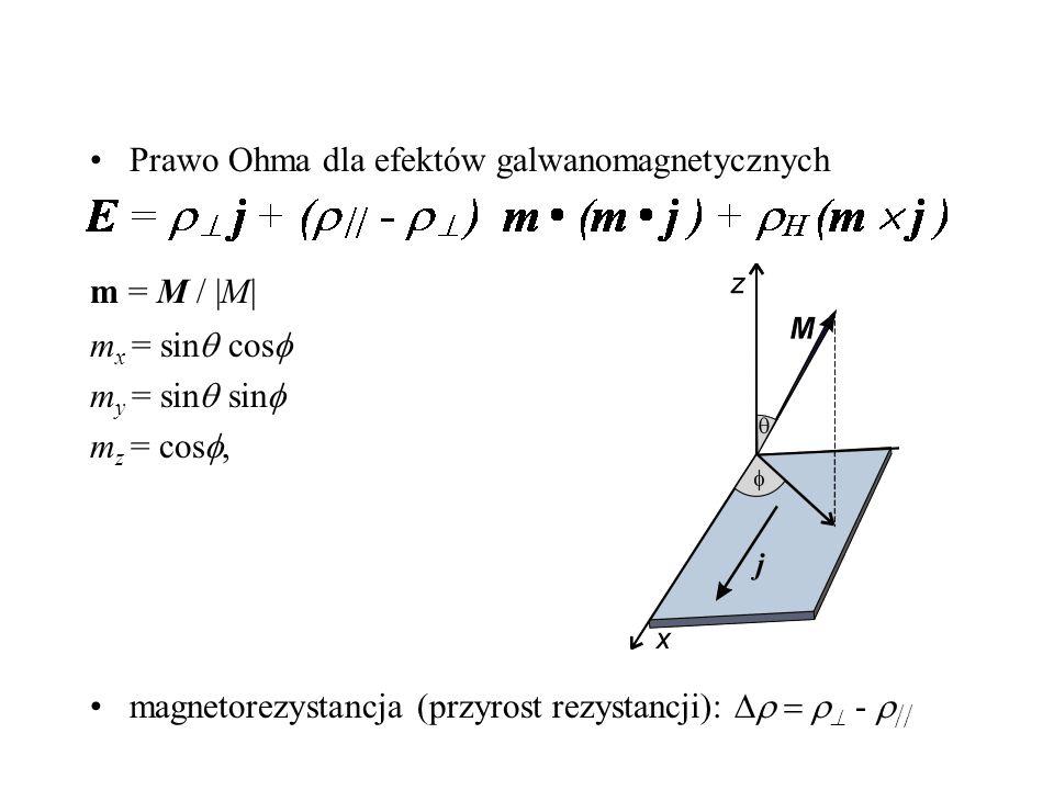 Prawo Ohma dla efektów galwanomagnetycznych