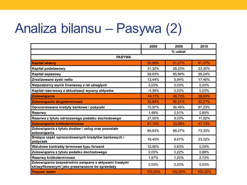 Analiza bilansu – Pasywa (2)